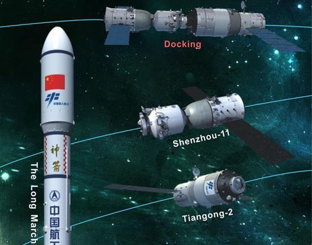 A schematic showing the Tiangong-2 space station, along with its launch vehicle and the crewed spacecraft that will visit it later this year.
