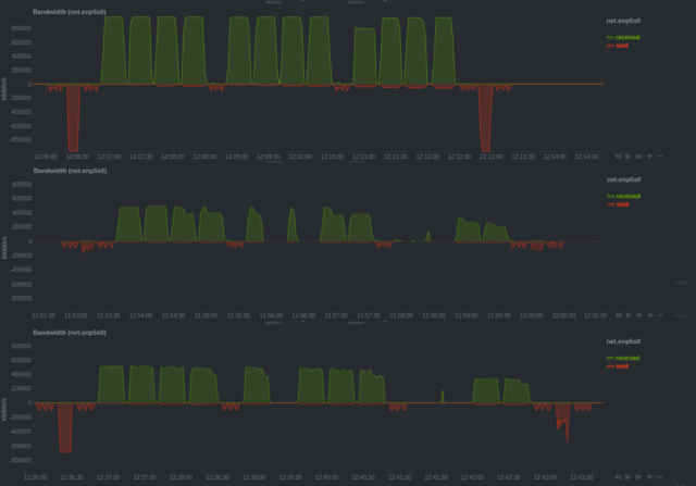 pfSense improved between releases, but the hardware didn't.