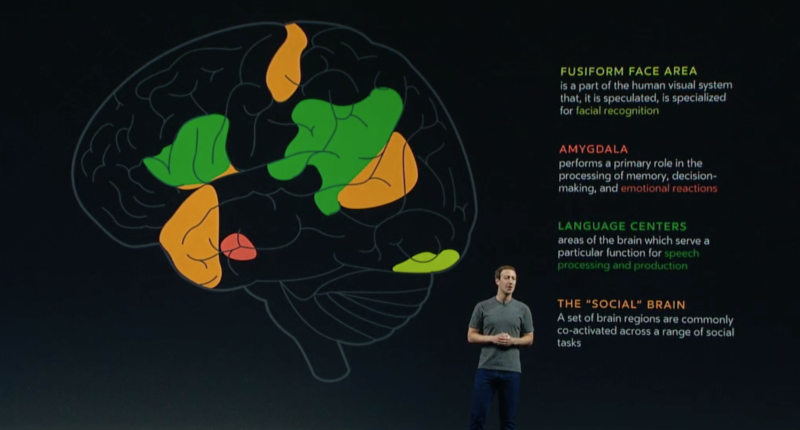 Mark Zuckerberg talks about your brain.