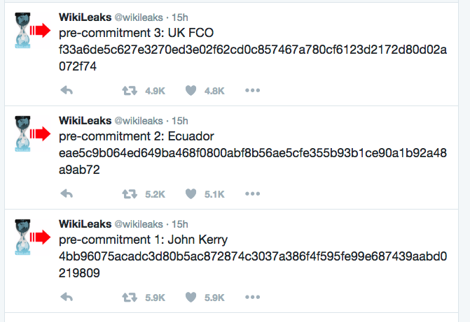"""Precommitment"" posts from WikiLeaks."