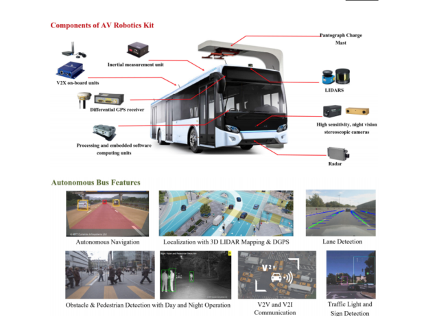The technology that Singapore's Land Transport Agency is testing out in a new autonomous bus trial.