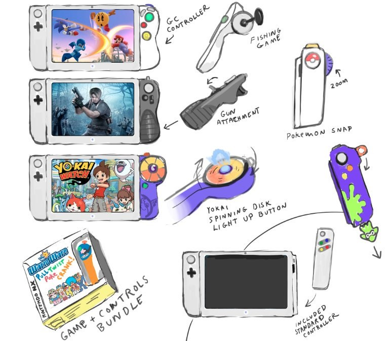 "We can only hope this fan concept art is the kind of thing Nintendo President Tatsumi Kimishima means when he talks about a ""wider array"" of add-on hardware for the system."