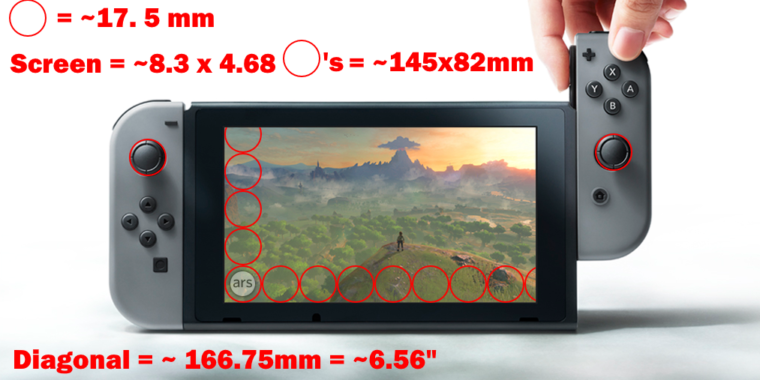 How big is the Nintendo Switch? An Ars visual analysis