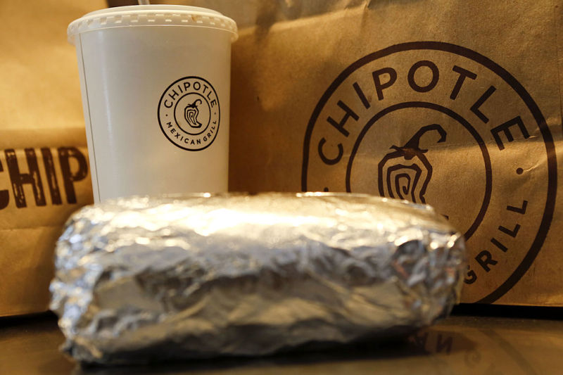 "A ""300-calorie,"" gut-busting burrito earns Chipotle a new lawsuit"