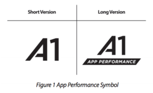 The new application performance symbols.