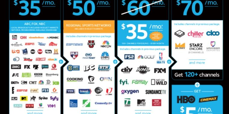 At Amp T S 35 Directv Streaming Will Cost 60 Unless You