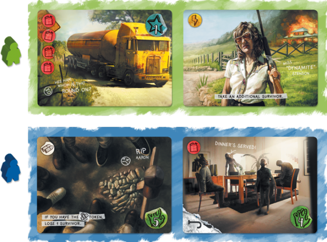 Bid high and you can choose the top cards, which give you resources and another survivor. Bid low and you could get... zombies.