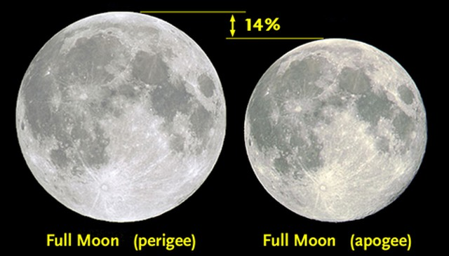 Giant supermoon will be biggest & brightest since 1948 Supermoon1