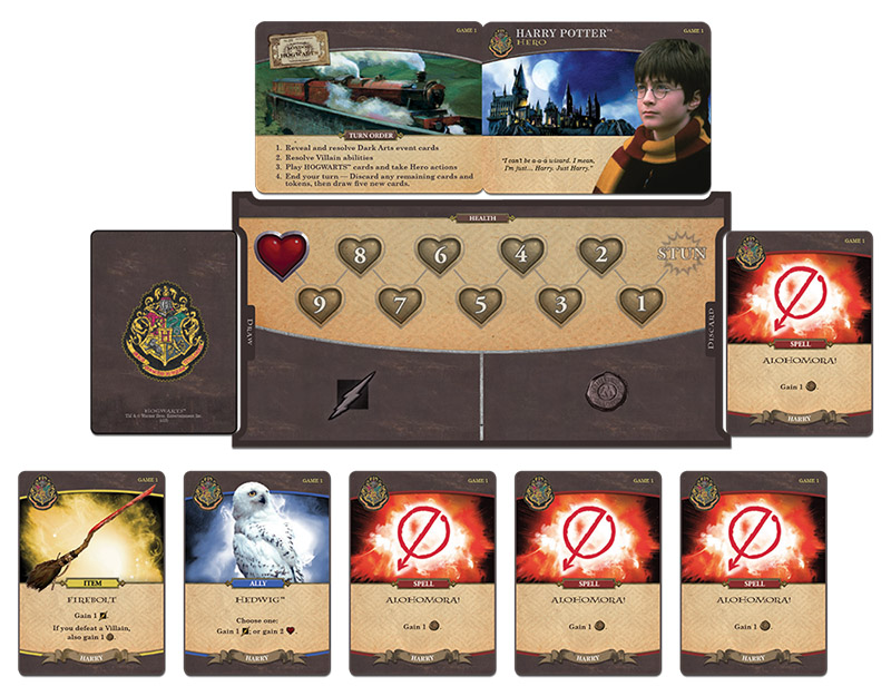 "A player board tracks health and shows spots to collect attacks and money. Cards ""in hand"" are beneath; discards are to the right."
