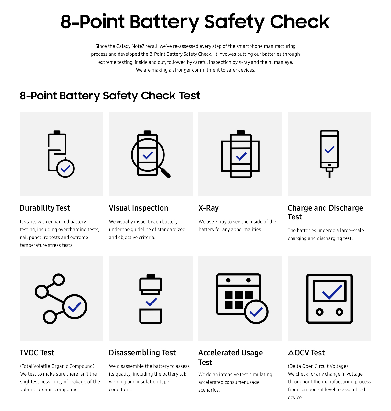 Samsung's new battery testing procedure.