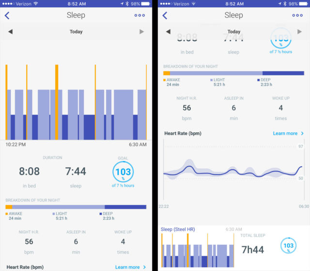 Withings Steel HR review: Classy on the outside, inconsistent on the
