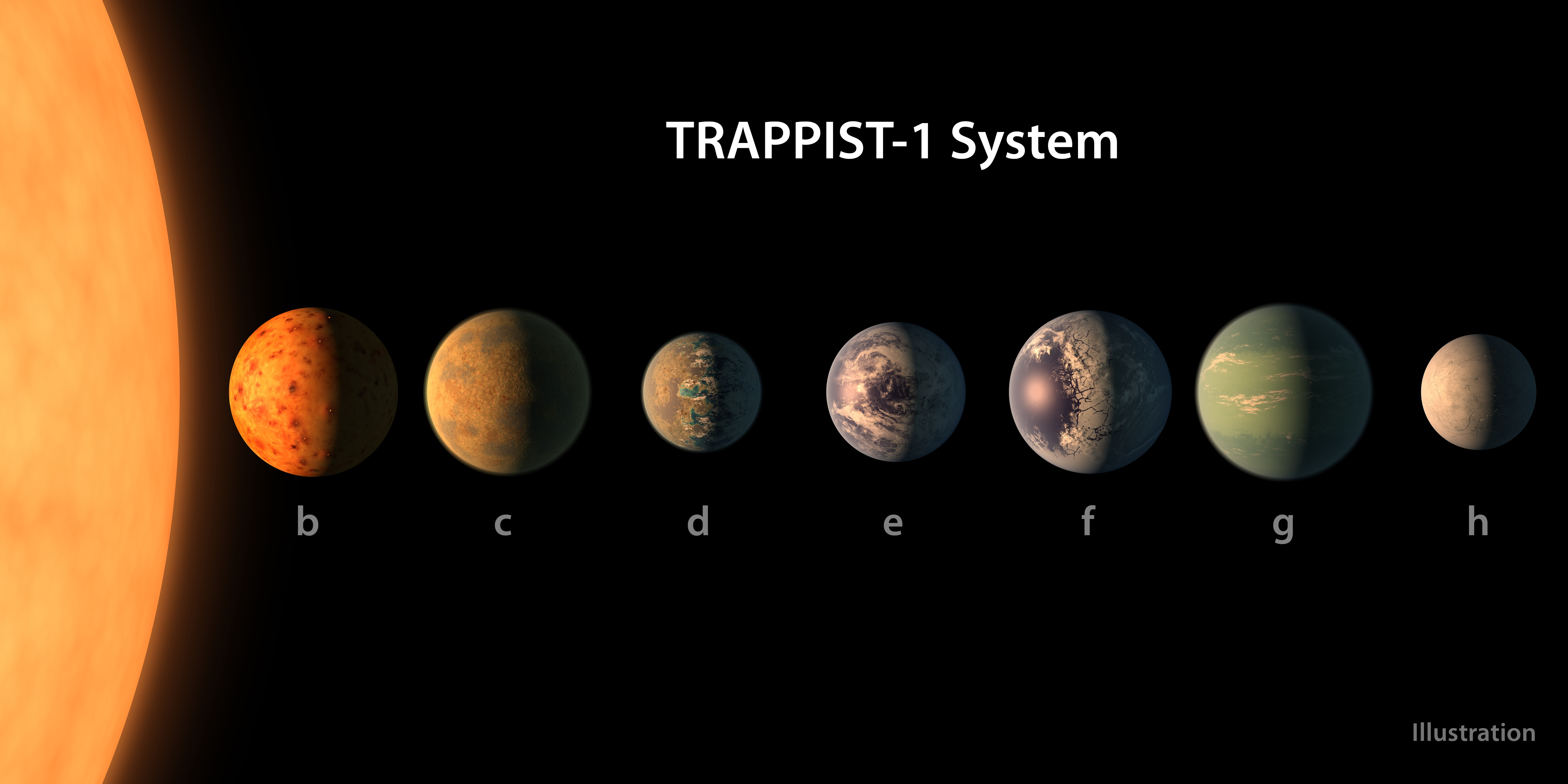 Nearby System Has 7 Earth Sized Planets Several In The Habitable