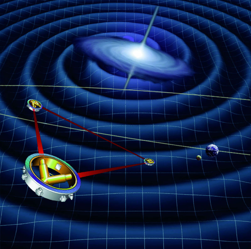 The LISA mission, currently in planning, will create a space-based gravitational wave detector.