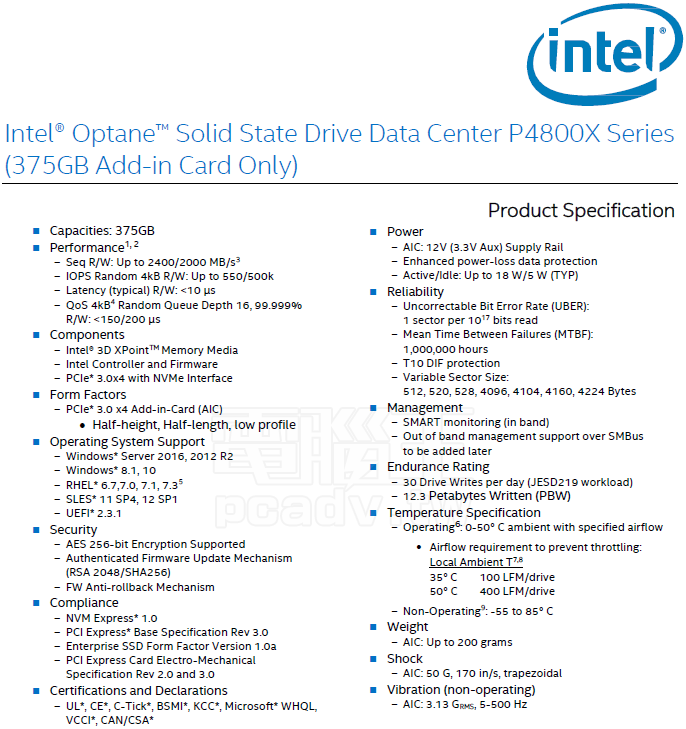 Specs for first Intel 3D XPoint SSD: so-so transfer speed
