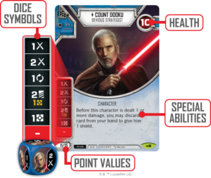 The anatomy of a character card. The symbols on the left side of the card are a handy reference showingthe faces on the card's associated die.
