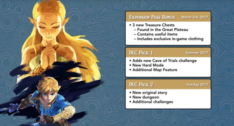 Details of <i>Breath of the Wild</i>'s two announced DLC packs, from the video announcement this morning.