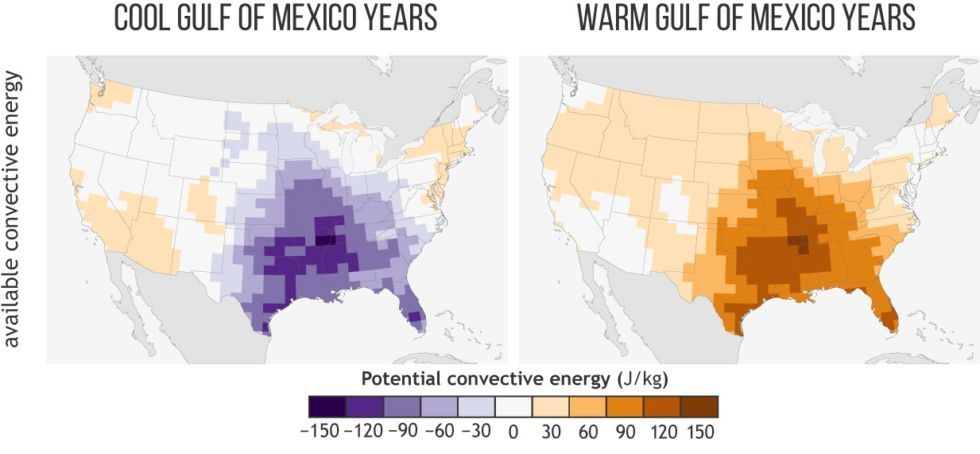 Difference in CAPE values during cool and warm Gulf years.