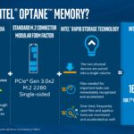 Intel's first Optane SSD for regular PCs is a small but