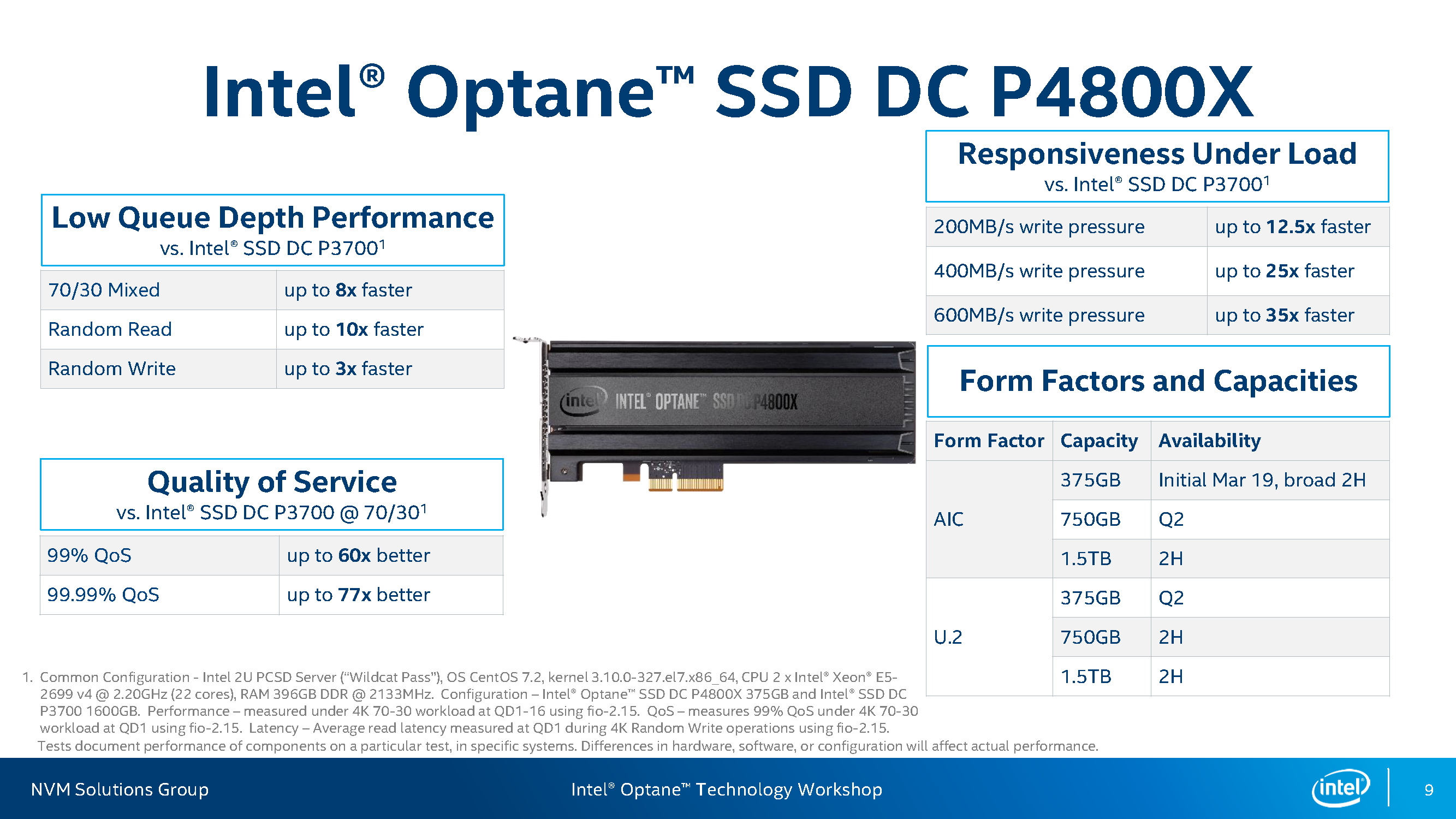 Intel Optane SSD DC P4800X 375GB model begins to ship