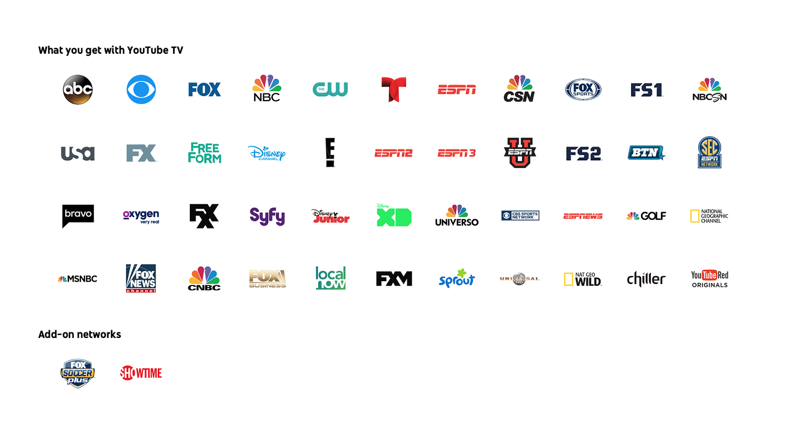 All of YouTube TV's initial channel offerings.