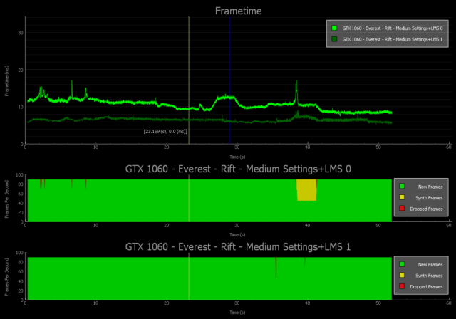 Nvidia releases FRAPS-like tool for benchmarking and analyzing VR