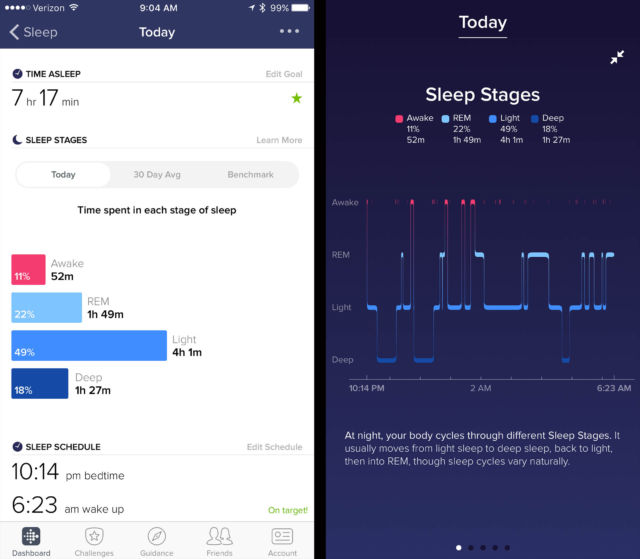 Sleep it off: What you can and can't learn from sleep tracking