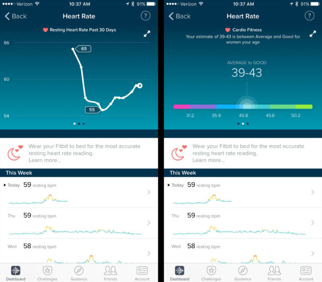 Fitbit Alta HR review: $150 for a true all-day, all-night fitness