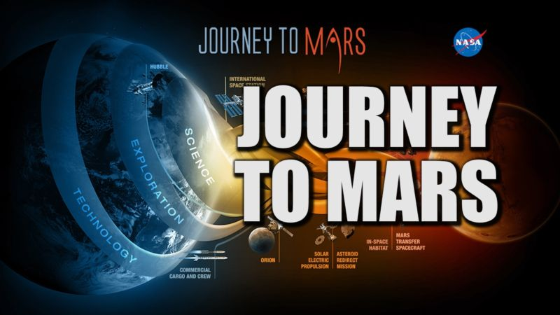 NASA has essentially stopped tweeting about the #JourneyToMars