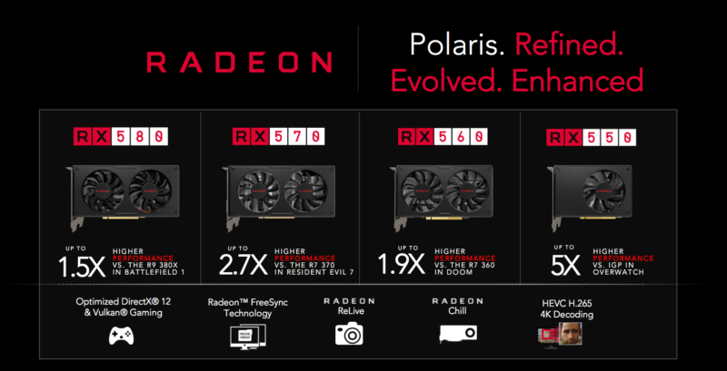 AMD launches 500-series graphics cards: RX 580 and RX 570 available now