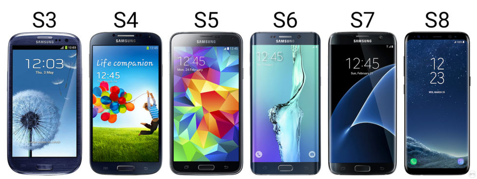 The Galaxy S3 through S8 (not to scale). The Galaxy S8 represents Samsung's biggest design change—well—ever.