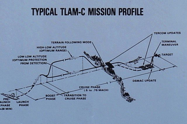 """We all love the Tomahawk:"""" a brief history of US's favorite robotic killer    Ars Technica"""