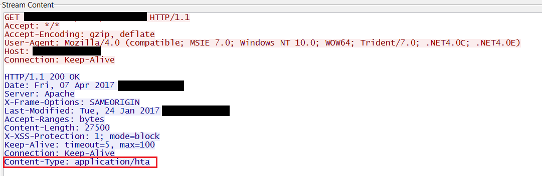 Booby-trapped Word documents in the wild exploit critical Microsoft 0-day