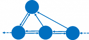 The new DOM is represented as an actual tree of nodes, as it should be.