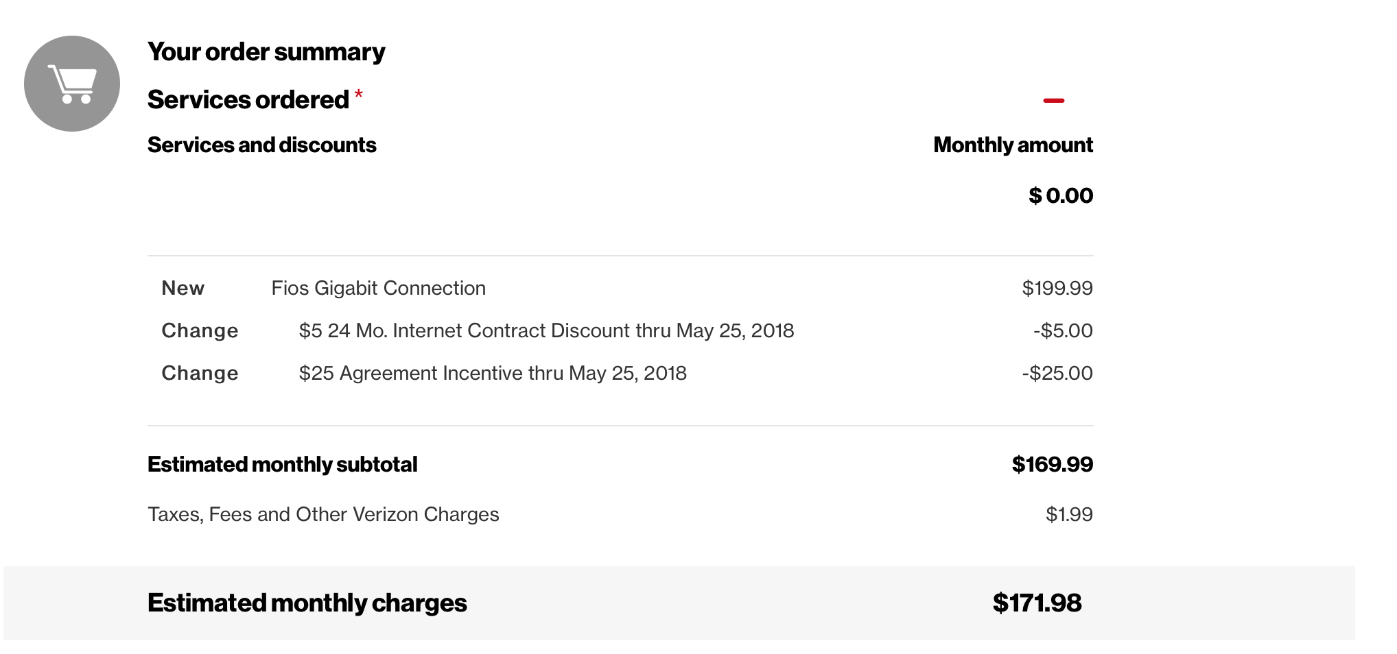 how much does internet only cost