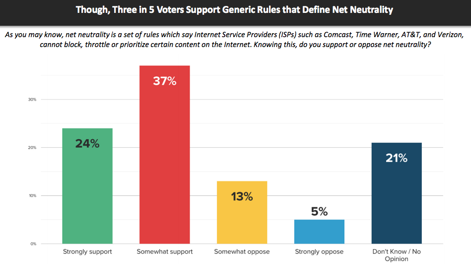 net neutrality - photo #28