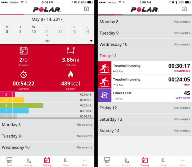 Review: Running or not, you'll want the Polar M430 on your