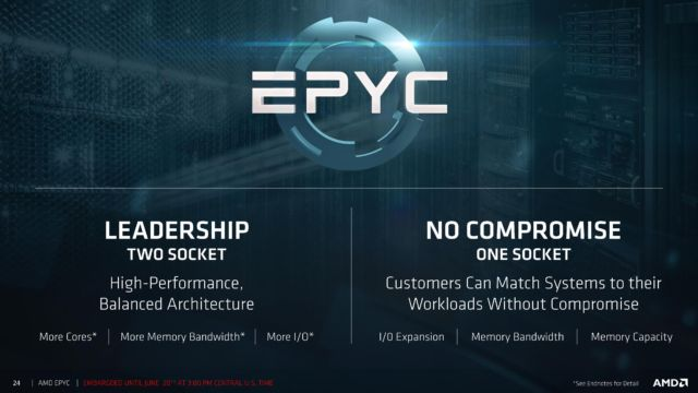 AMD muscles in on Xeon's turf as it unveils Epyc | Ars Technica