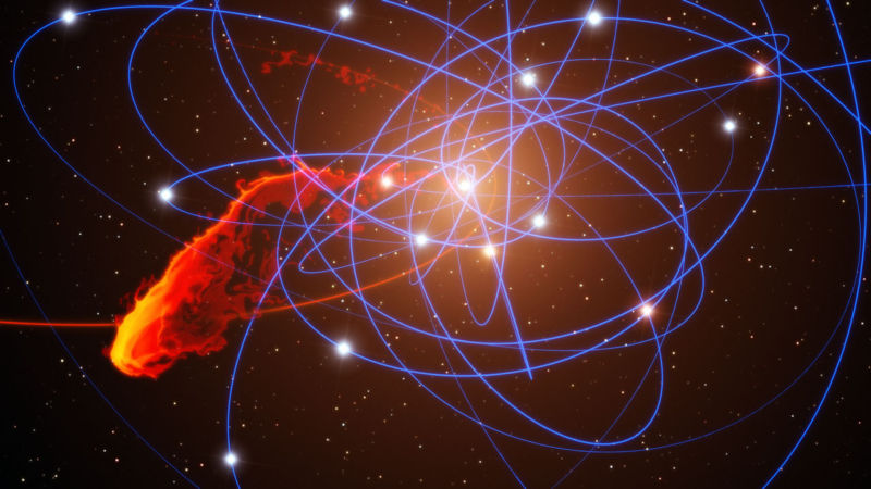 The orbits of stars and gas around the Milky Way's black hole.