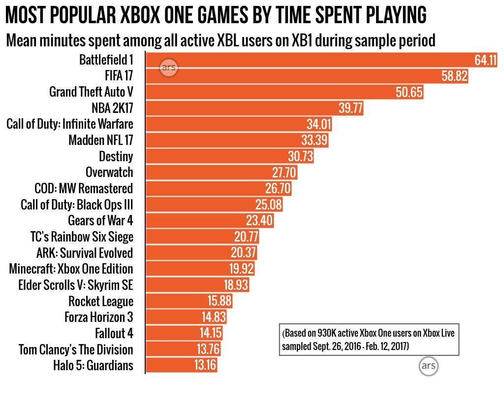 Xbox-Gauge-New-3.001new.jpg