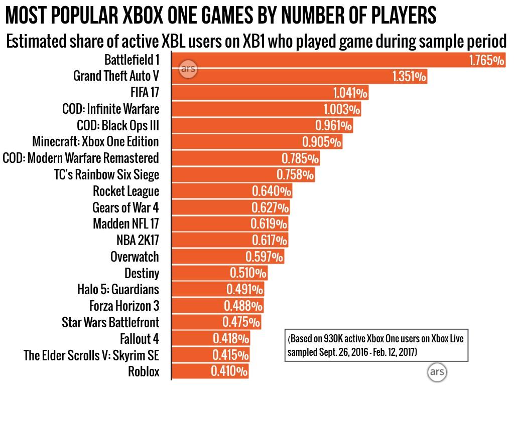 Xbox-Gauge-New-3.003new.jpg