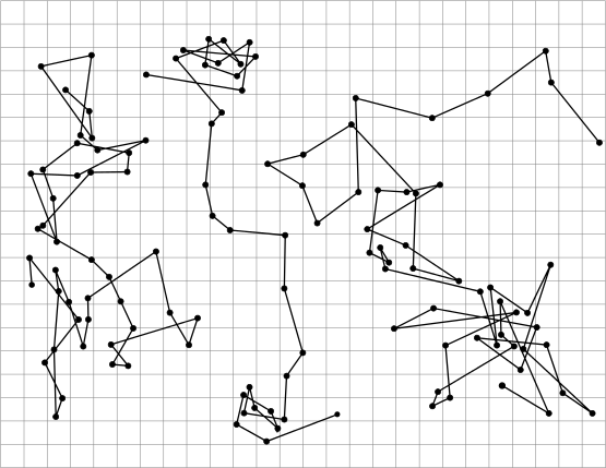 Particles exhibiting Brownian motion.