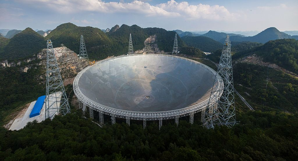 Image result for largest telescope