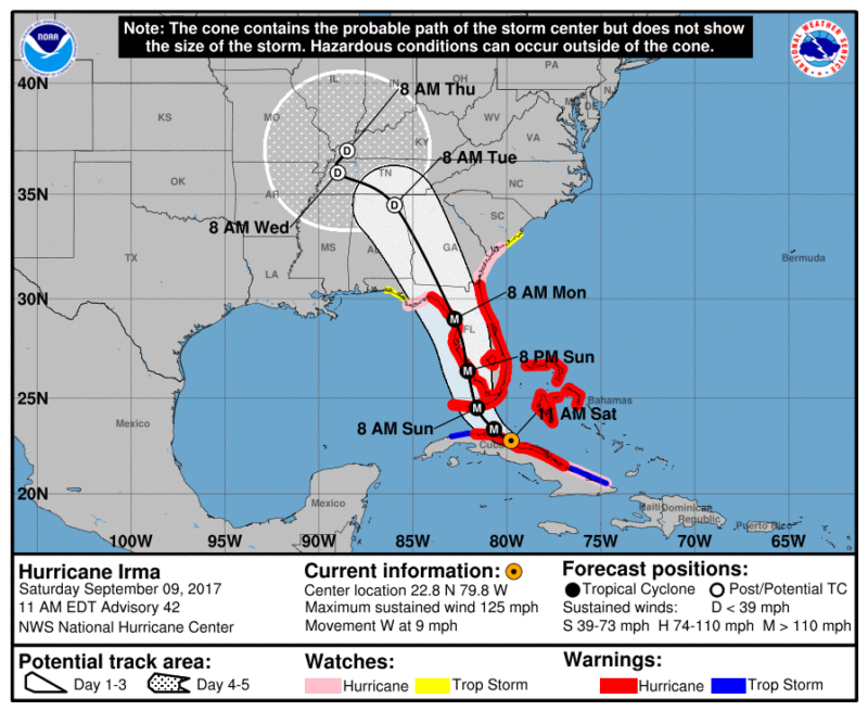 Saturday, 11am ET official forecast track for Hurricane Irma.