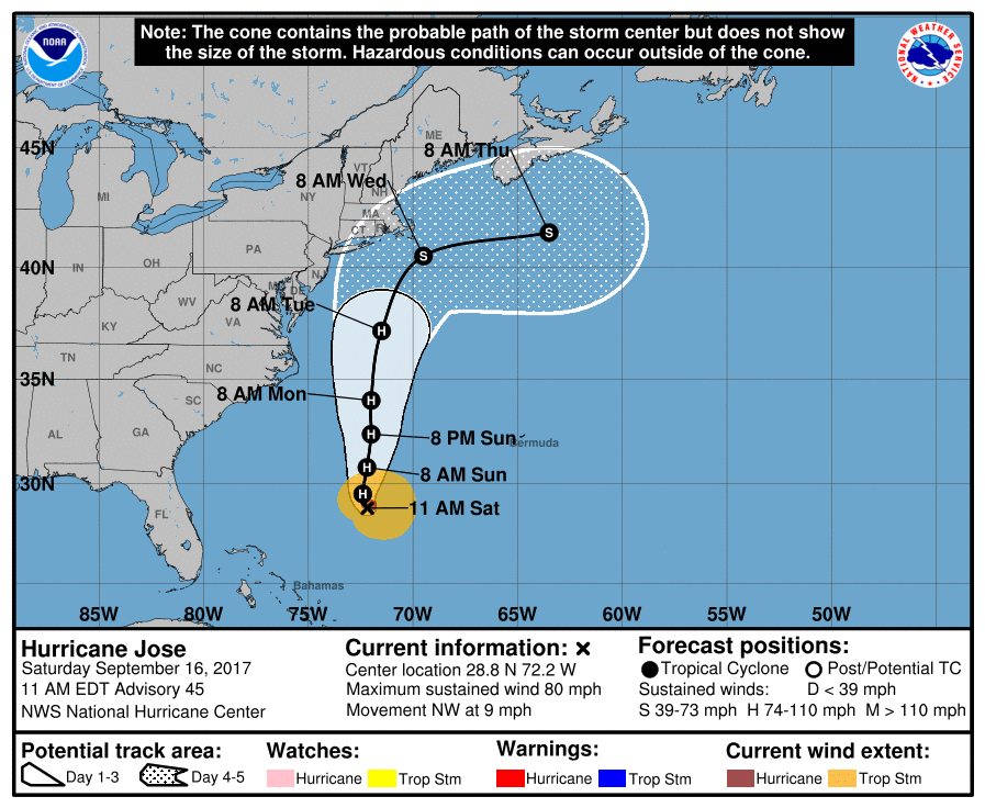 11am ET forecast track for Hurricane Jose.