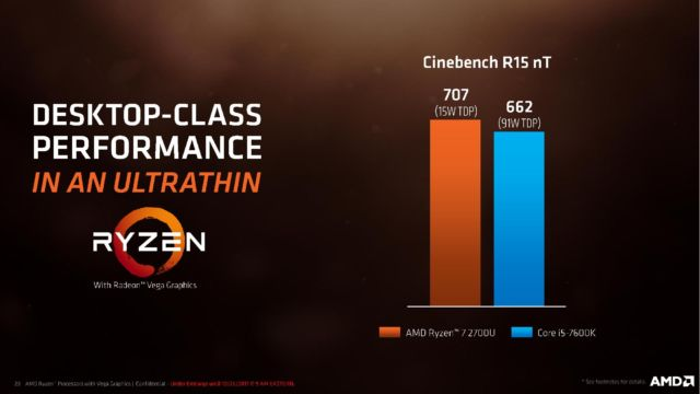 AMD's Ryzen CPU with Vega graphics threatens to blow Kaby