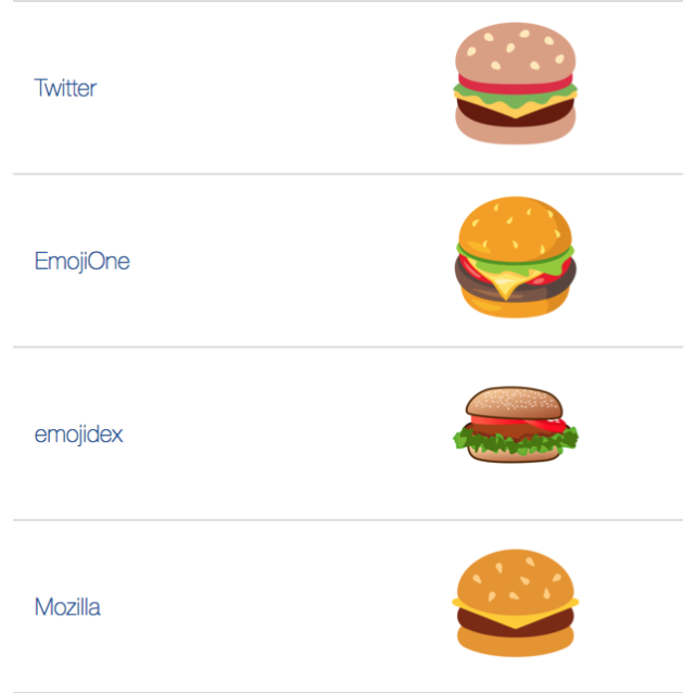 Google, others showcase emoji cheeseburger construction faux