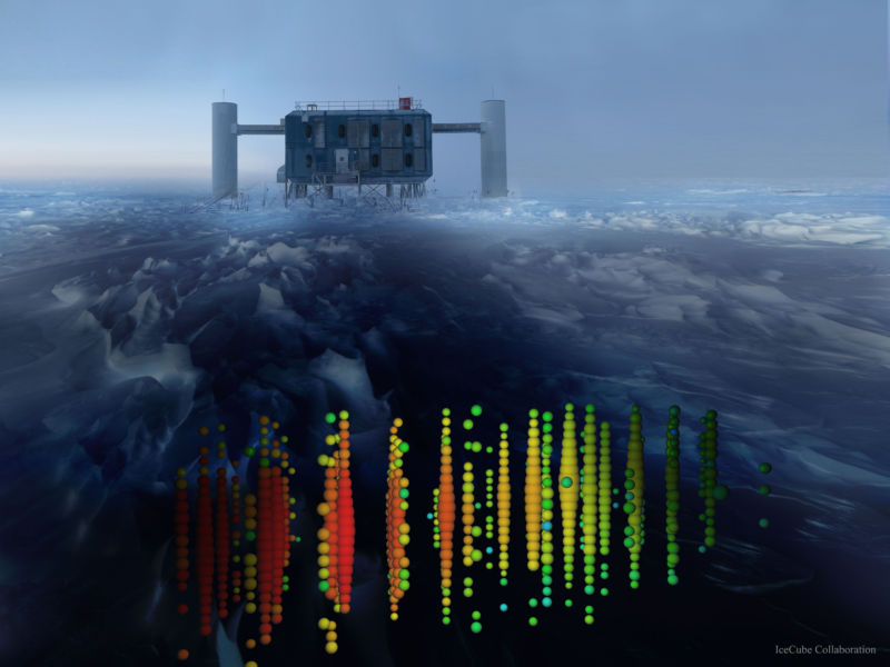 The IceCube facility sits at the South Pole above an array of photodetectors, drawn into the image above.