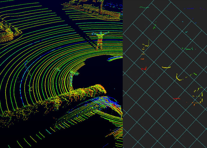 The three-dimensional point cloud captured by a Velodyne 64-laser lidar (left) is far richer than the point clouds captured by two-dimensional lidars like the SICK 200-series (right).