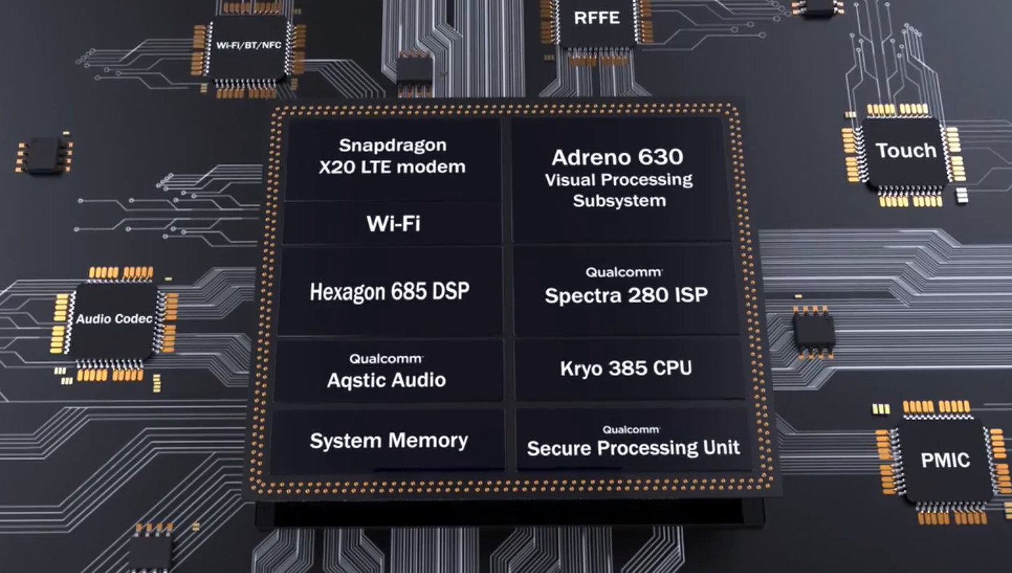 Qualcomm's Snapdragon 845 diagram.