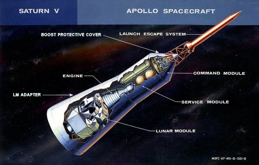 "The Apollo ""stack"" on top of the Saturn V rocket, showing the command module, service module, and lunar lander."